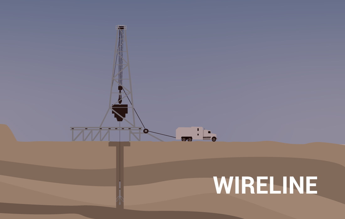 More about Wireline